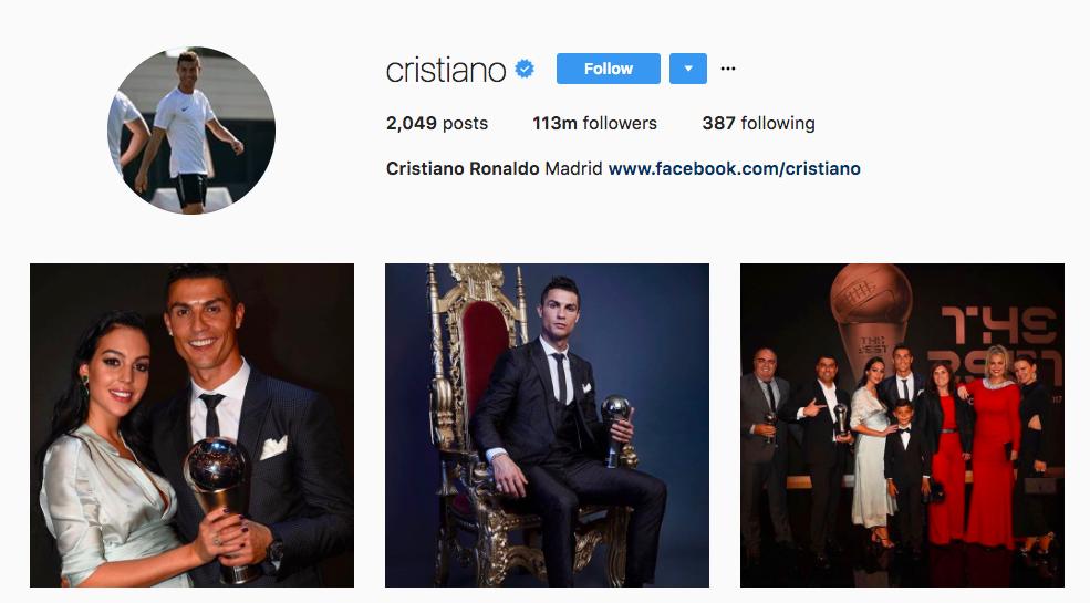 Christiano Ronaldo Top Instagram Influencers